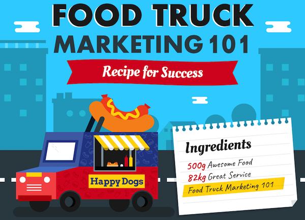 Food Truck Business Opportunities